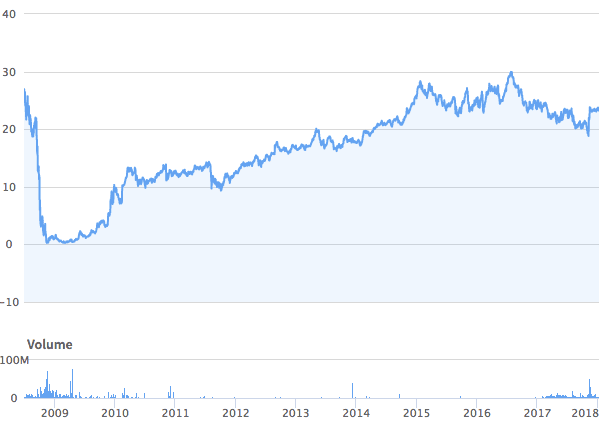 How To Pick Winning Penny Stocks