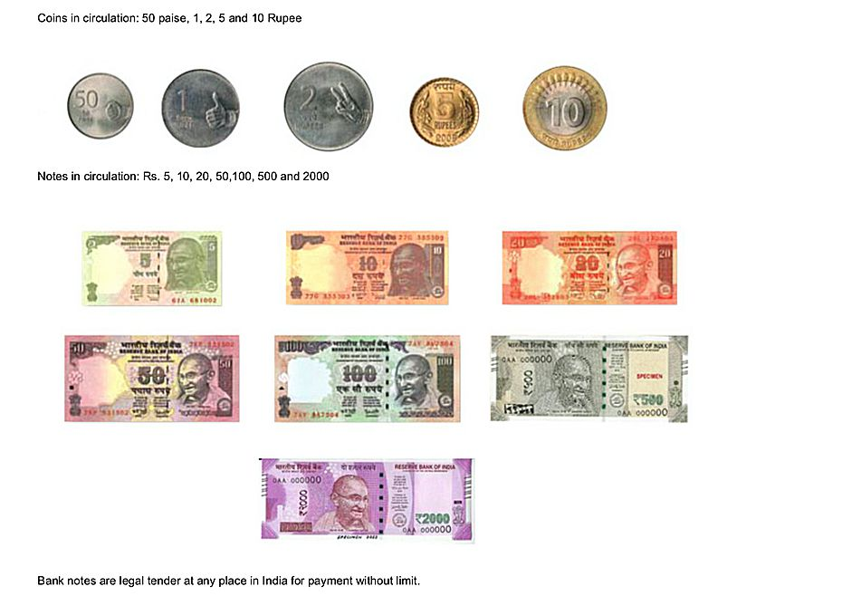 Indian Rupee (INR) Definition