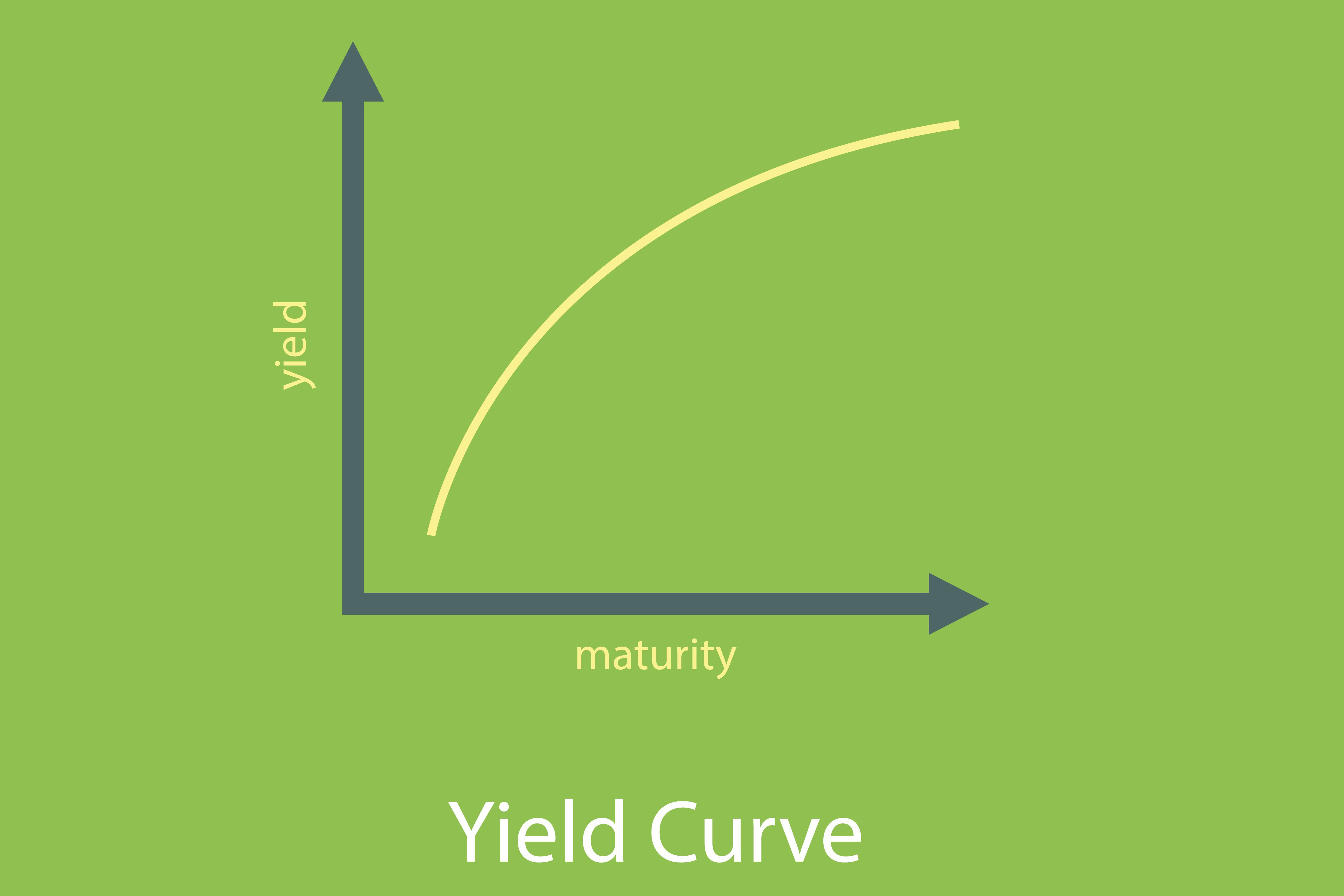 """curve"""" is"""