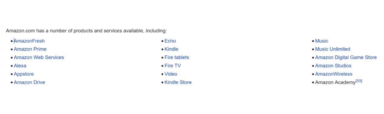 Products offered by Amazon.com, Inc. (AMZN)