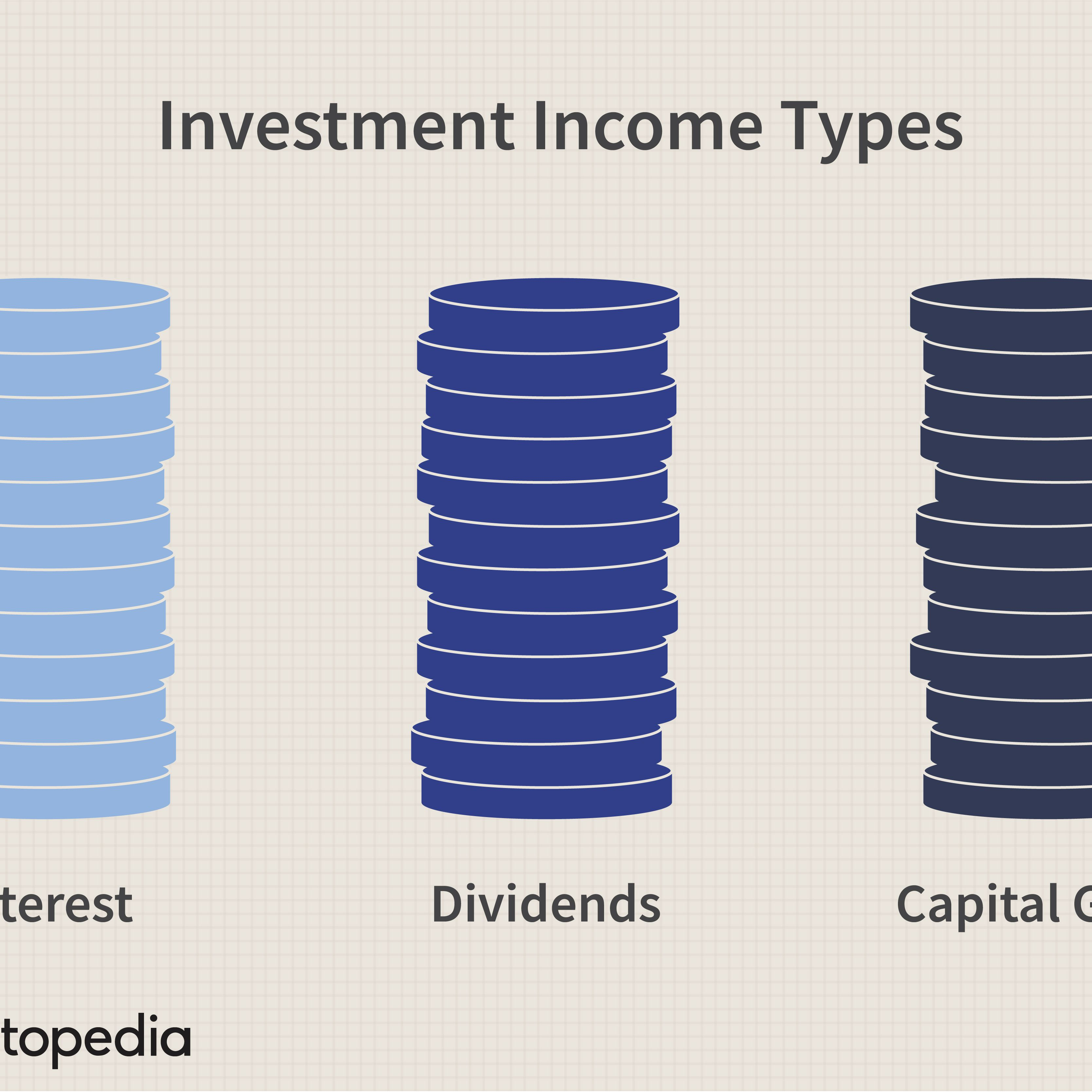 Non qualified investments definition in economics safe 401k investments for 2021