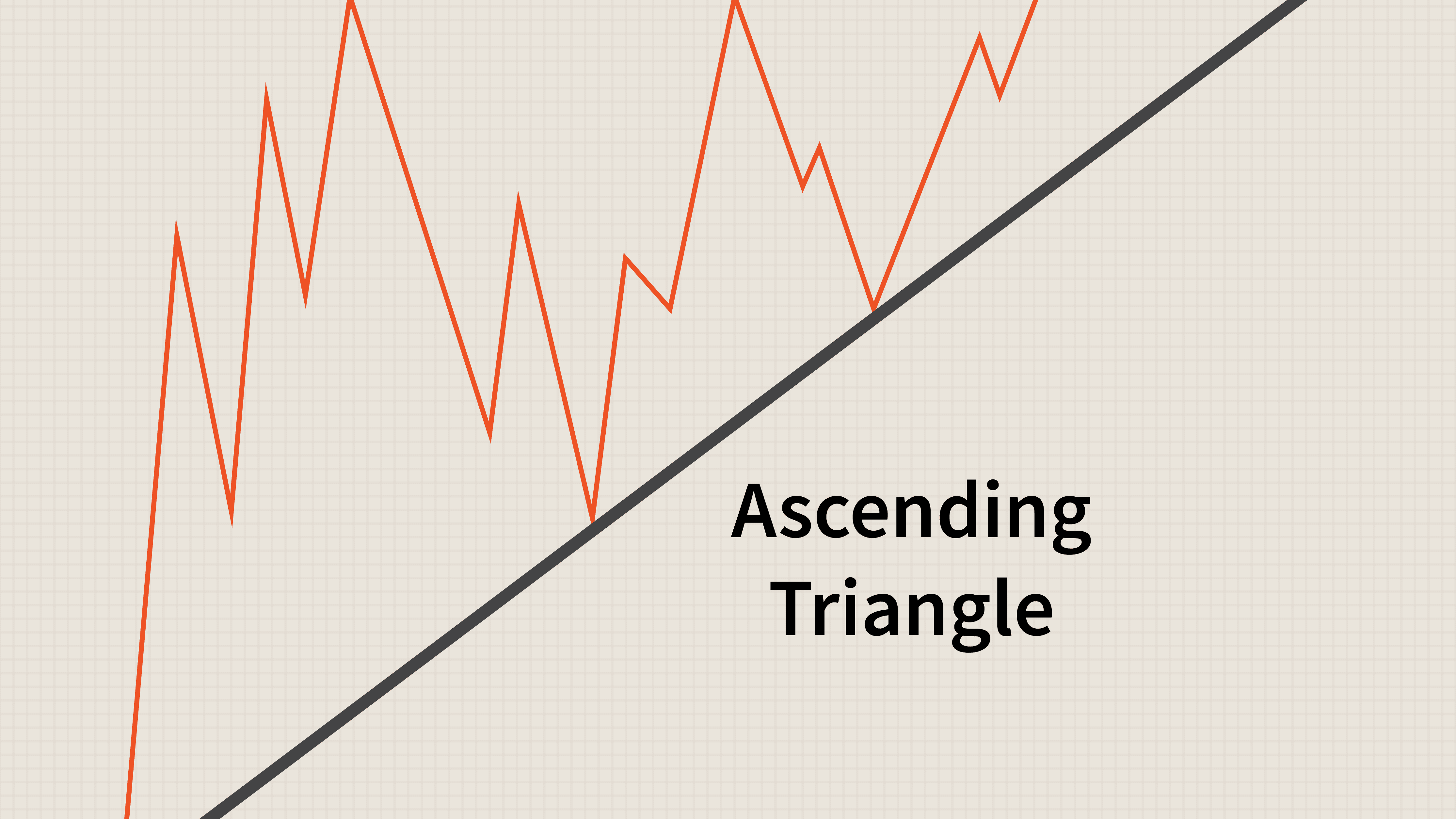 Triangles A Short Study In Continuation Patterns