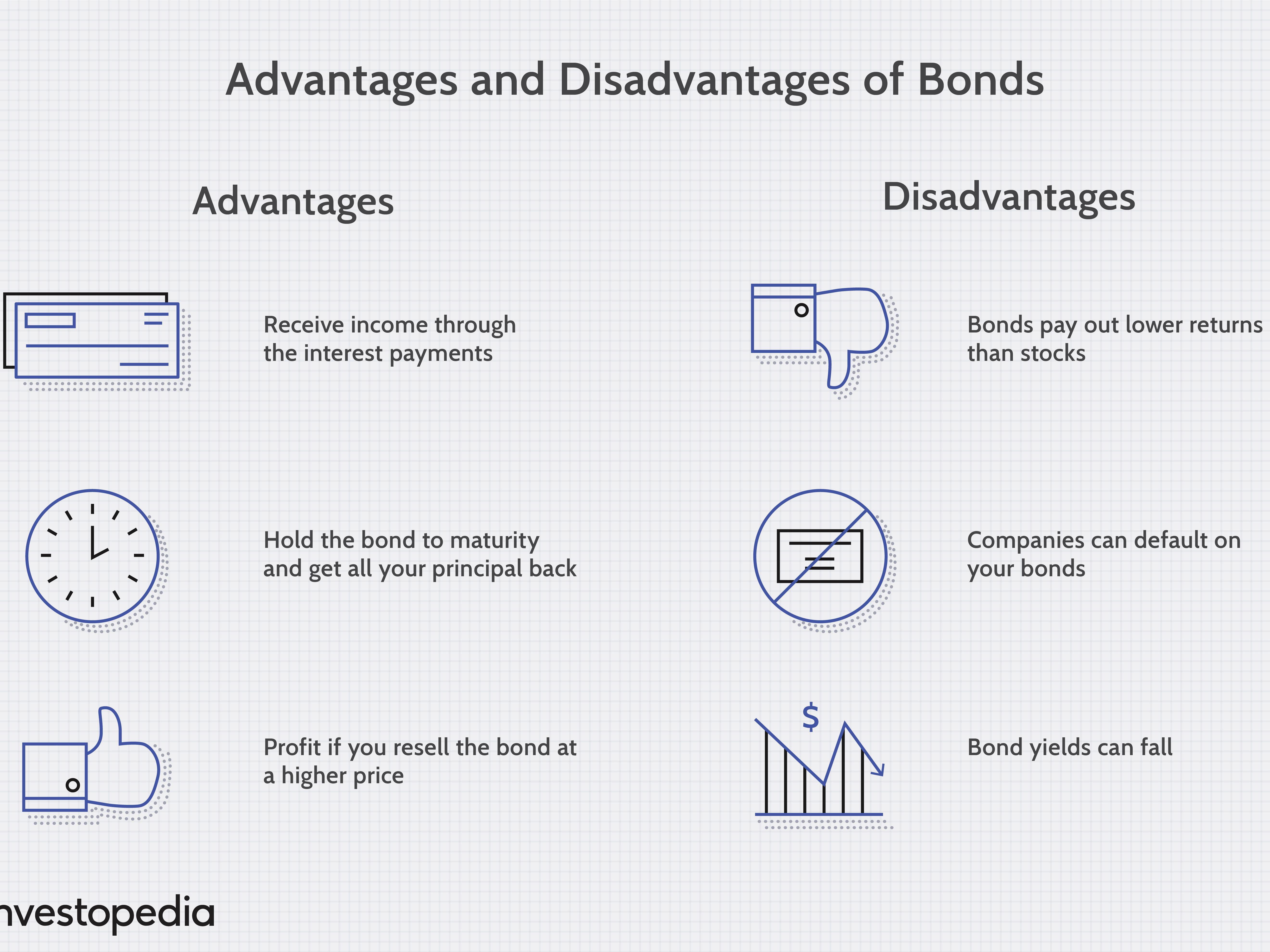 Bond Definition