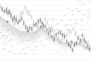 Stock market intraday trading simulation