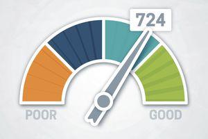 Credit score meter aimed at 724