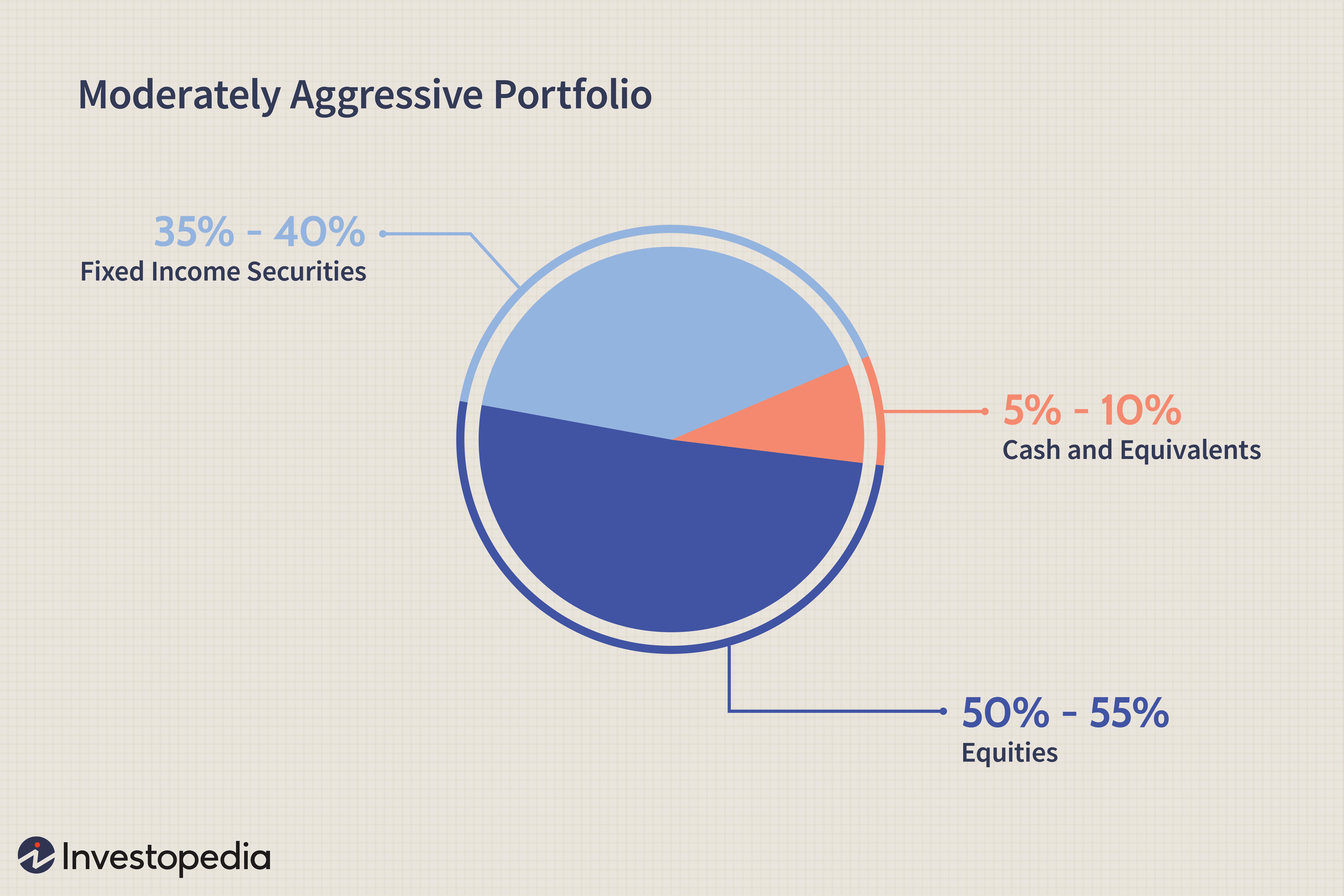 Alternative investment investopedia jackson investments ltd isinglass