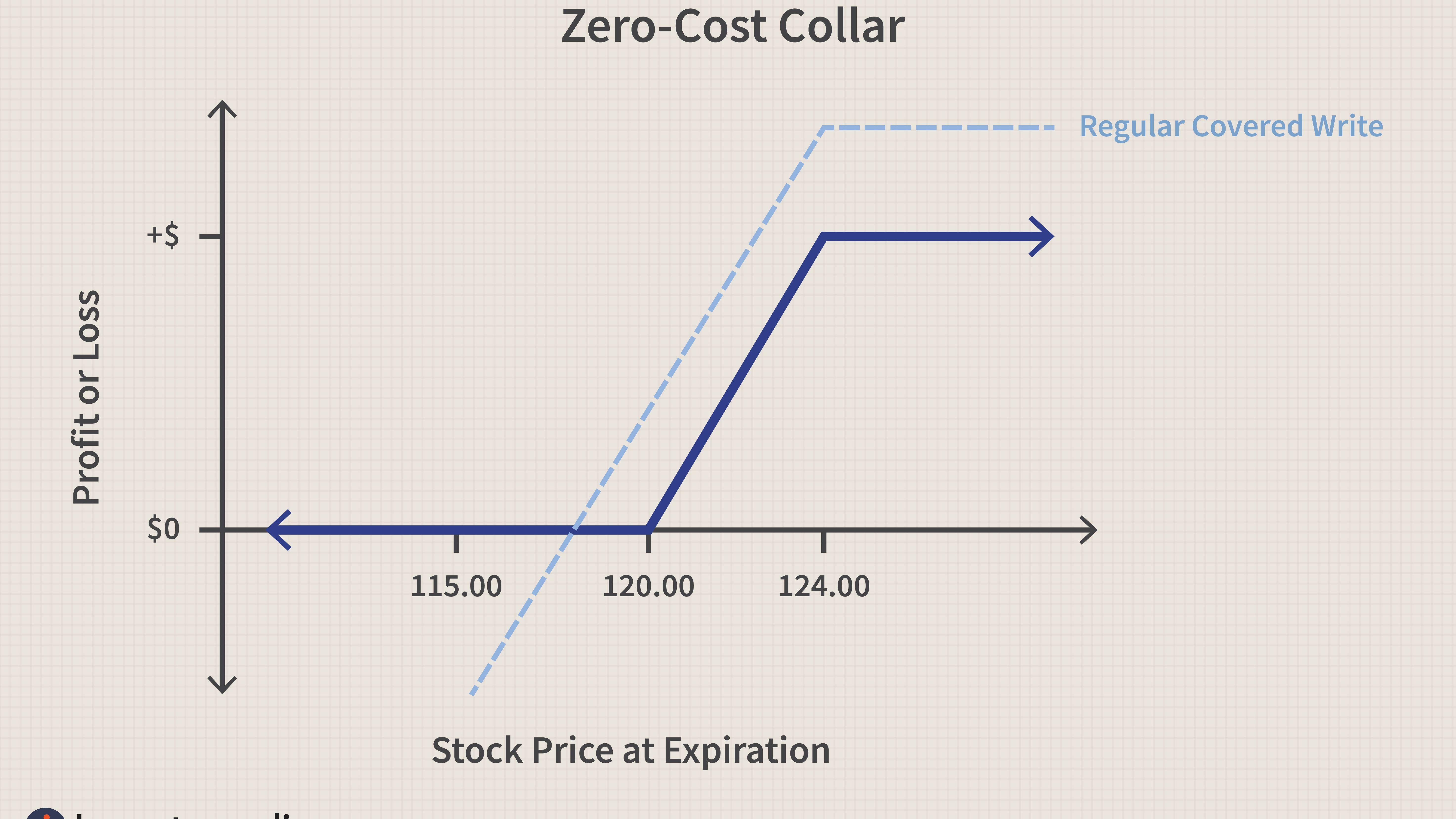 Zero volatility spread definition betting college bowl betting trends