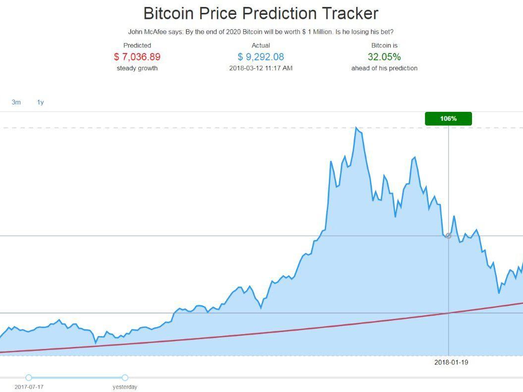 bitcoin trading mobile app piața bitcoin se ridică