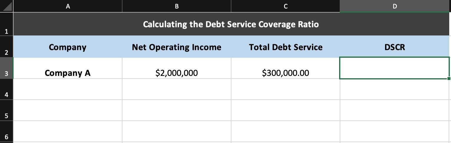 Calculating the Debt Service Coverage Ratio in Excel Example