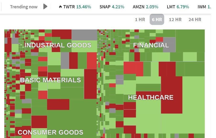 StockTwits to launch free trading app in 2019