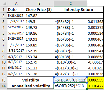 How Do You Calculate Volatility in Excel?