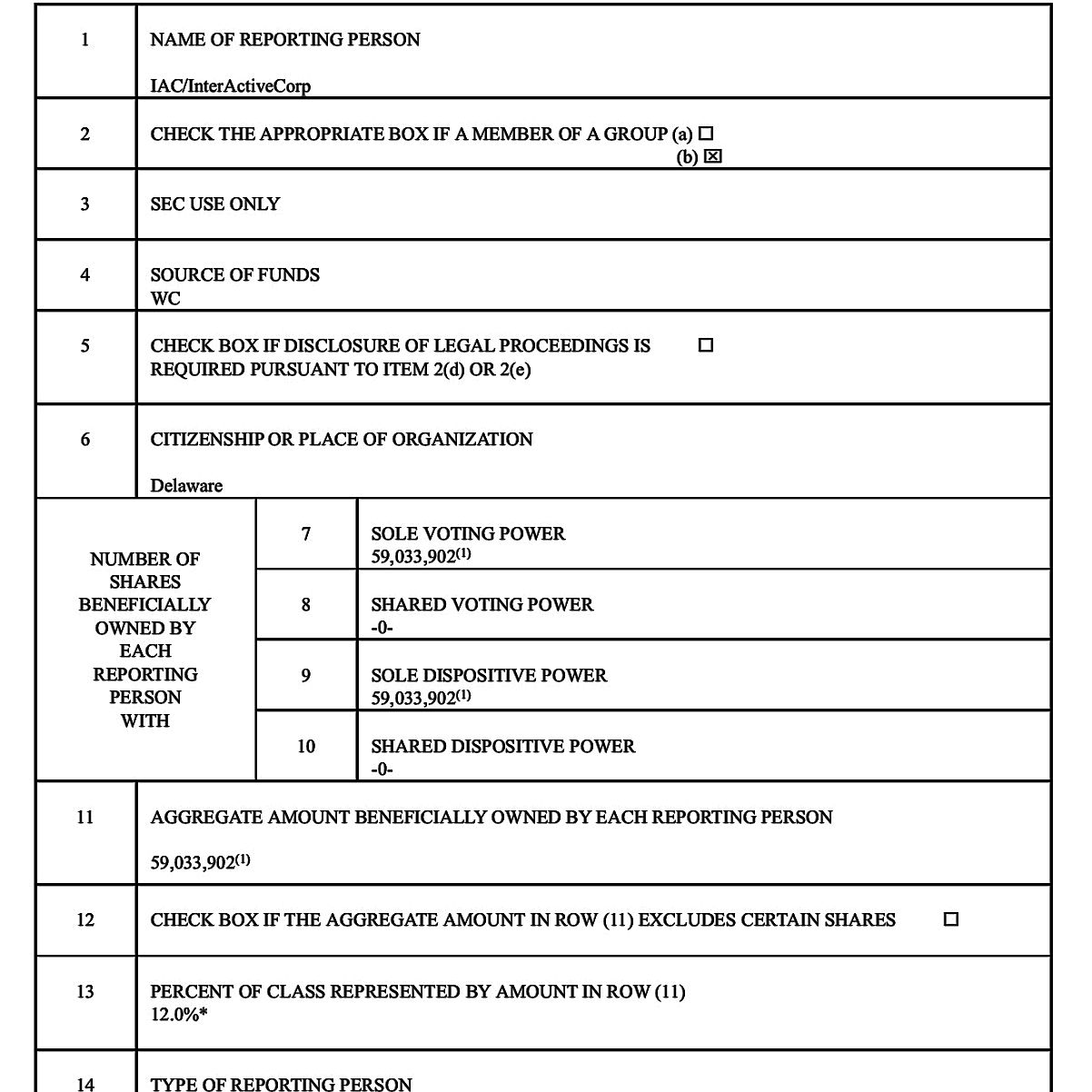 Example of 13D Filing from MGM Resorts International.
