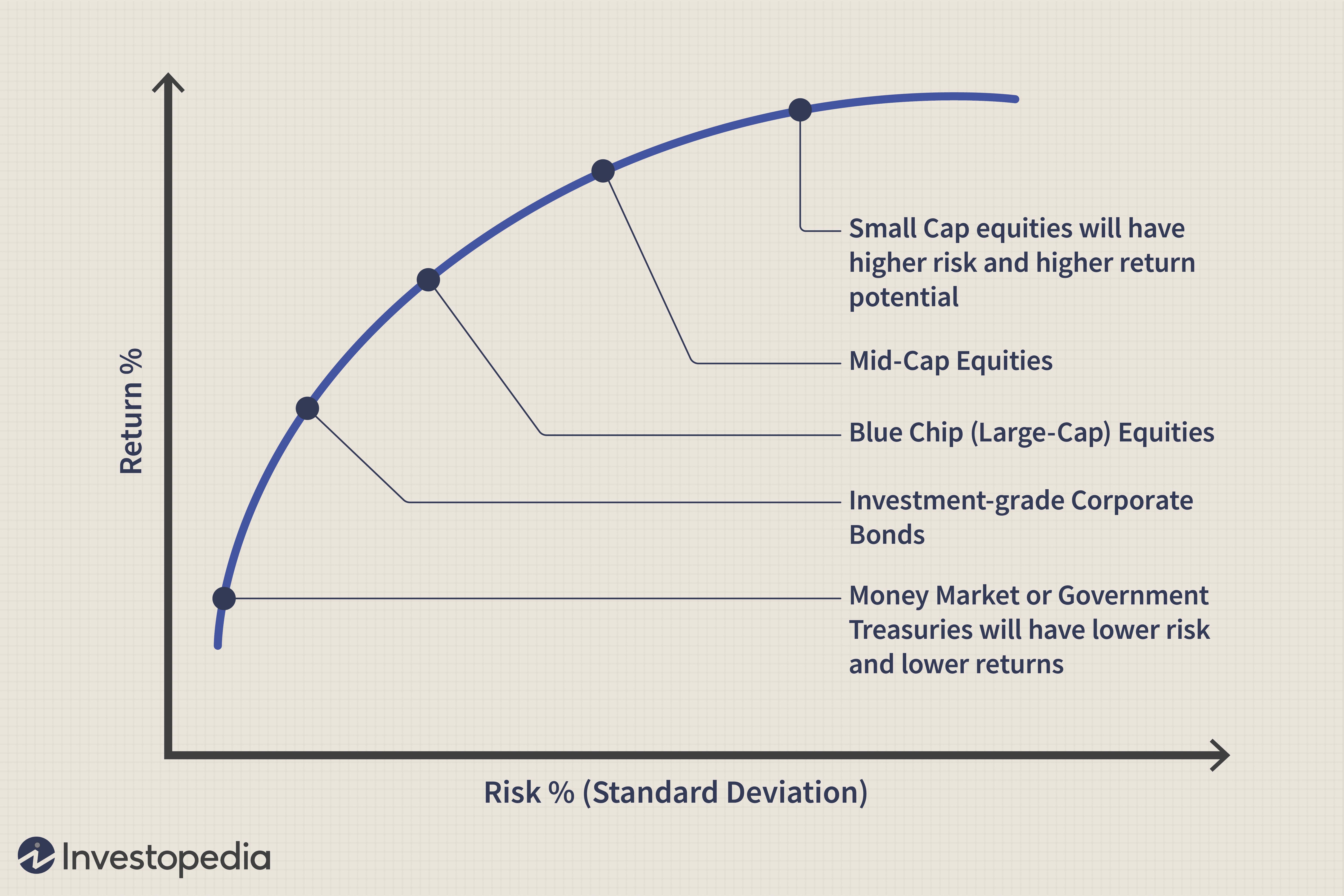 Conservative investment portfolio definition economics download pivot point for mt4