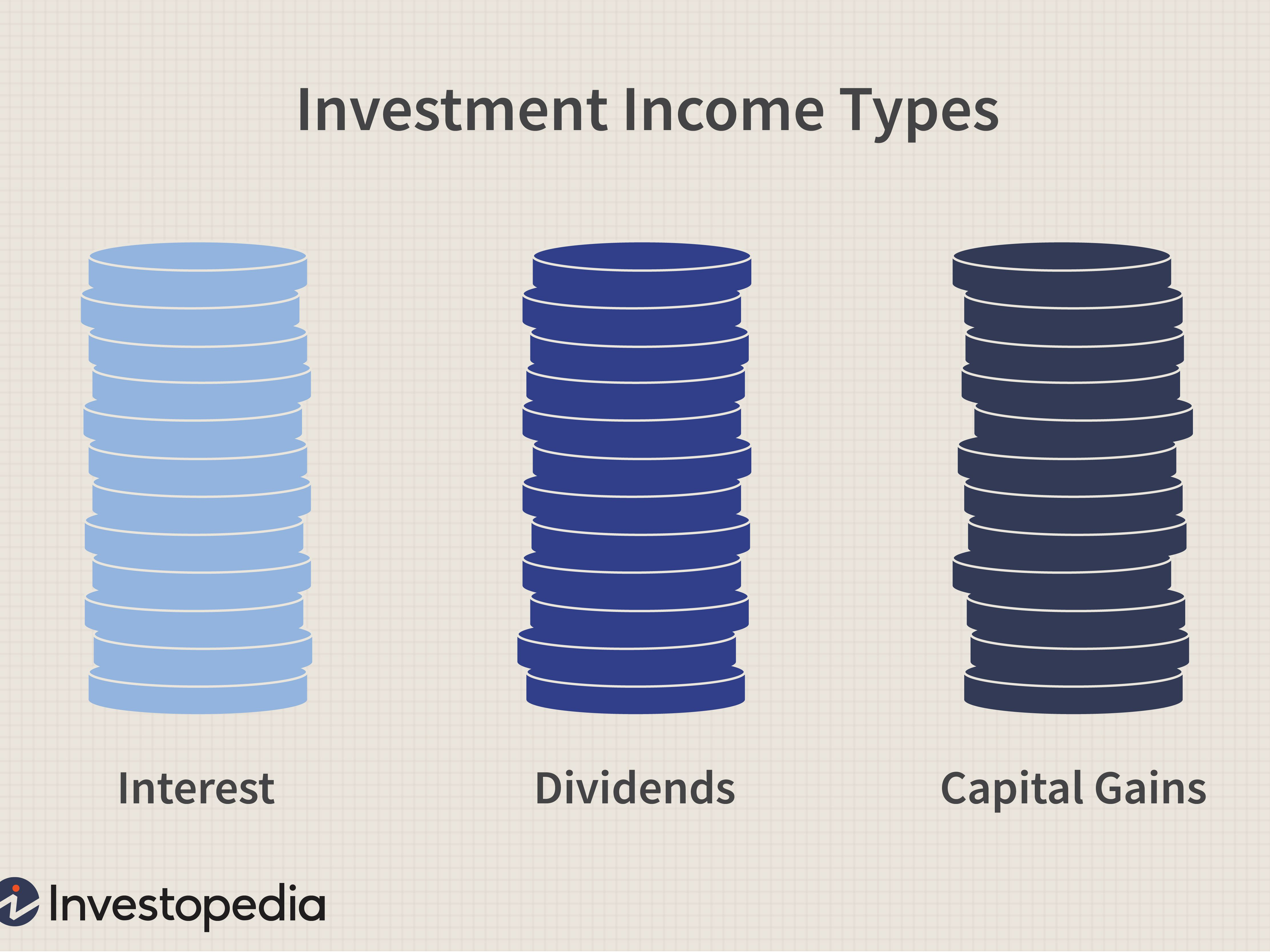 Investment Income Definition