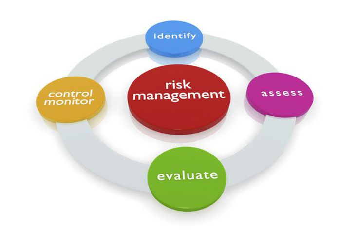 Effective Risk Management Strategies for Full-time Traders