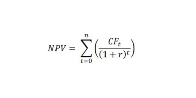 What Is The Formula For Calculating Internal Rate Of Return Irr In