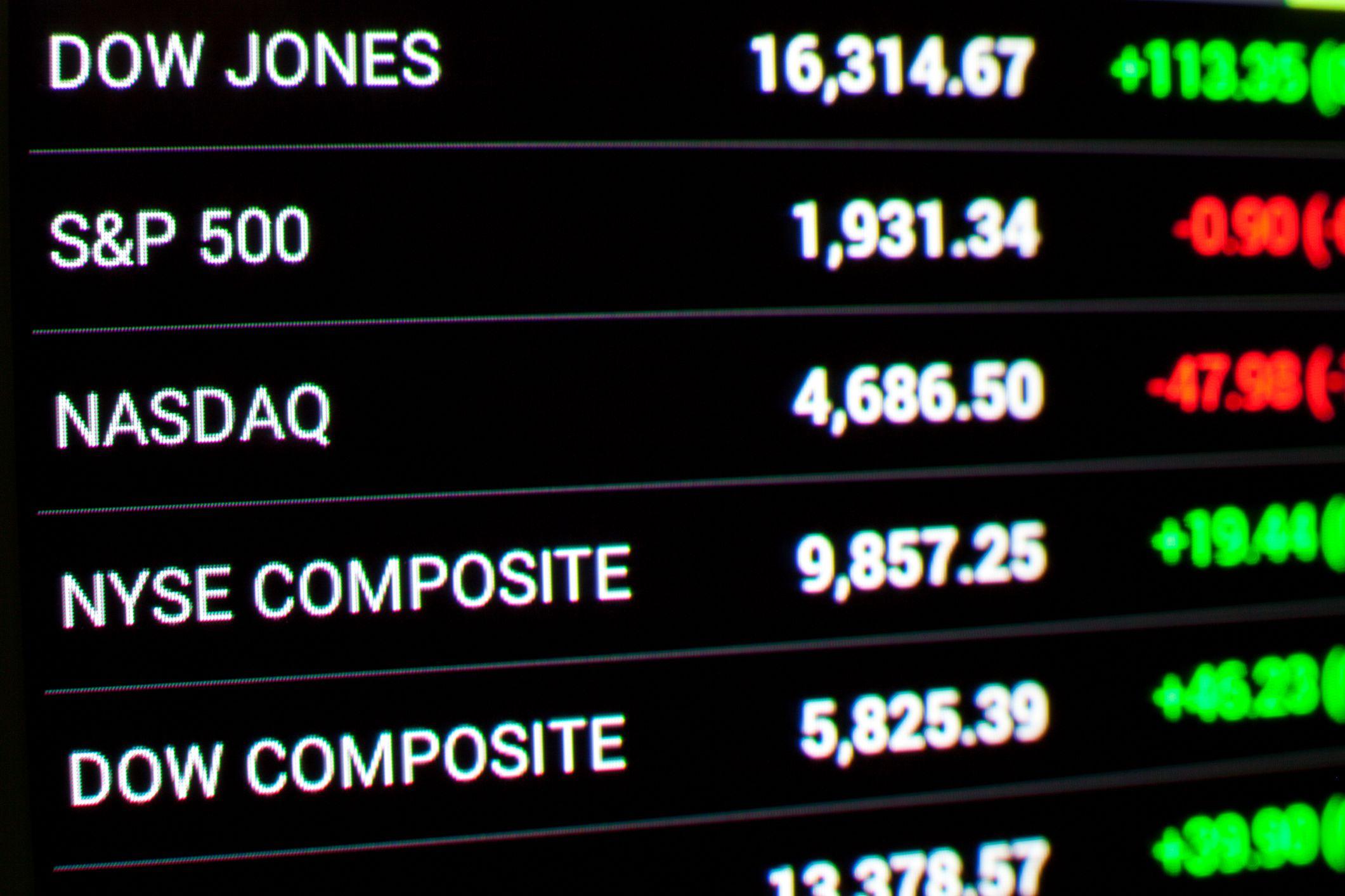 Dow Jones Average Vs S P 500