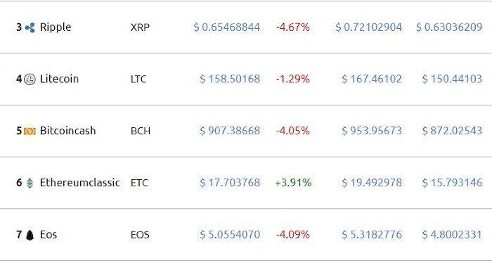 btc markets facebook)