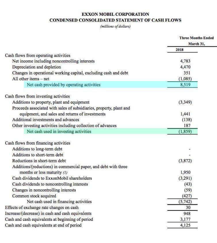 cash flow adequacy ratio calculator