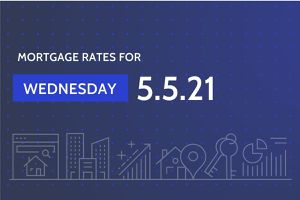 Today's Mortgage Rates - 5.5.21