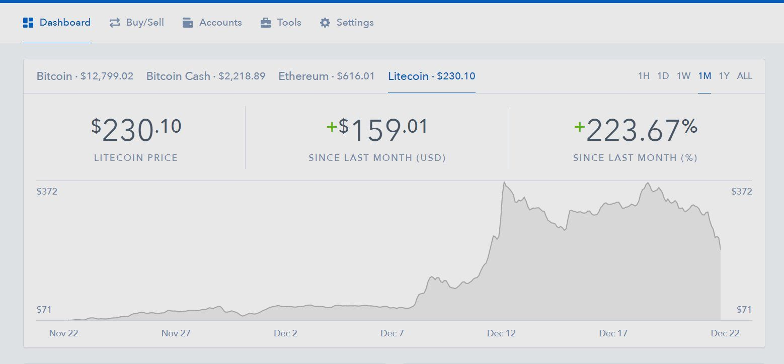 how do i get my bitcoin cash from coinbase