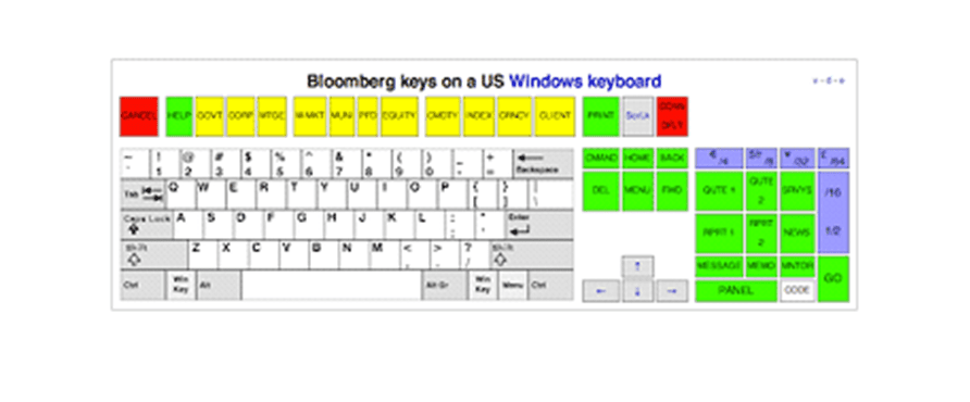 Bloomberg Keyboard