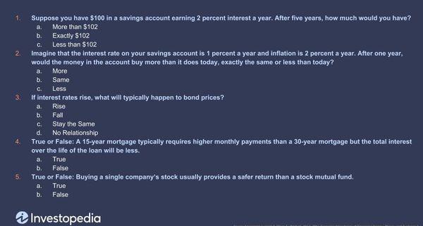 Financial Literacy Quiz Questions