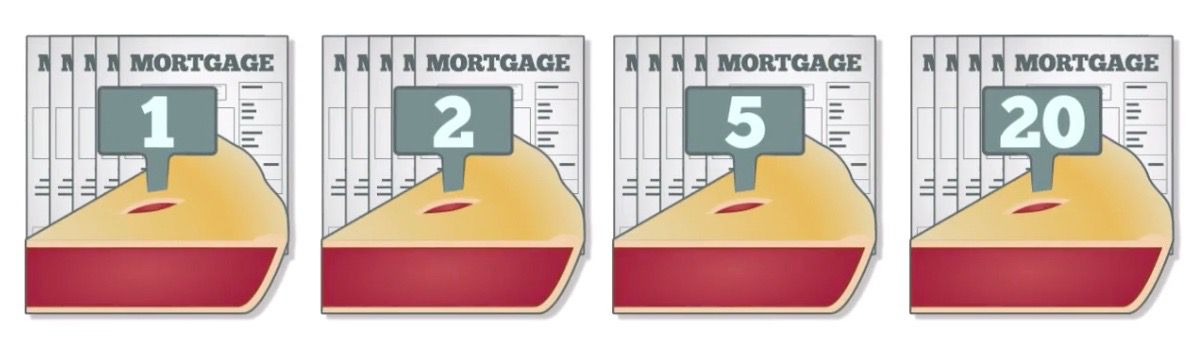 Examples of tranches with mortgage loans