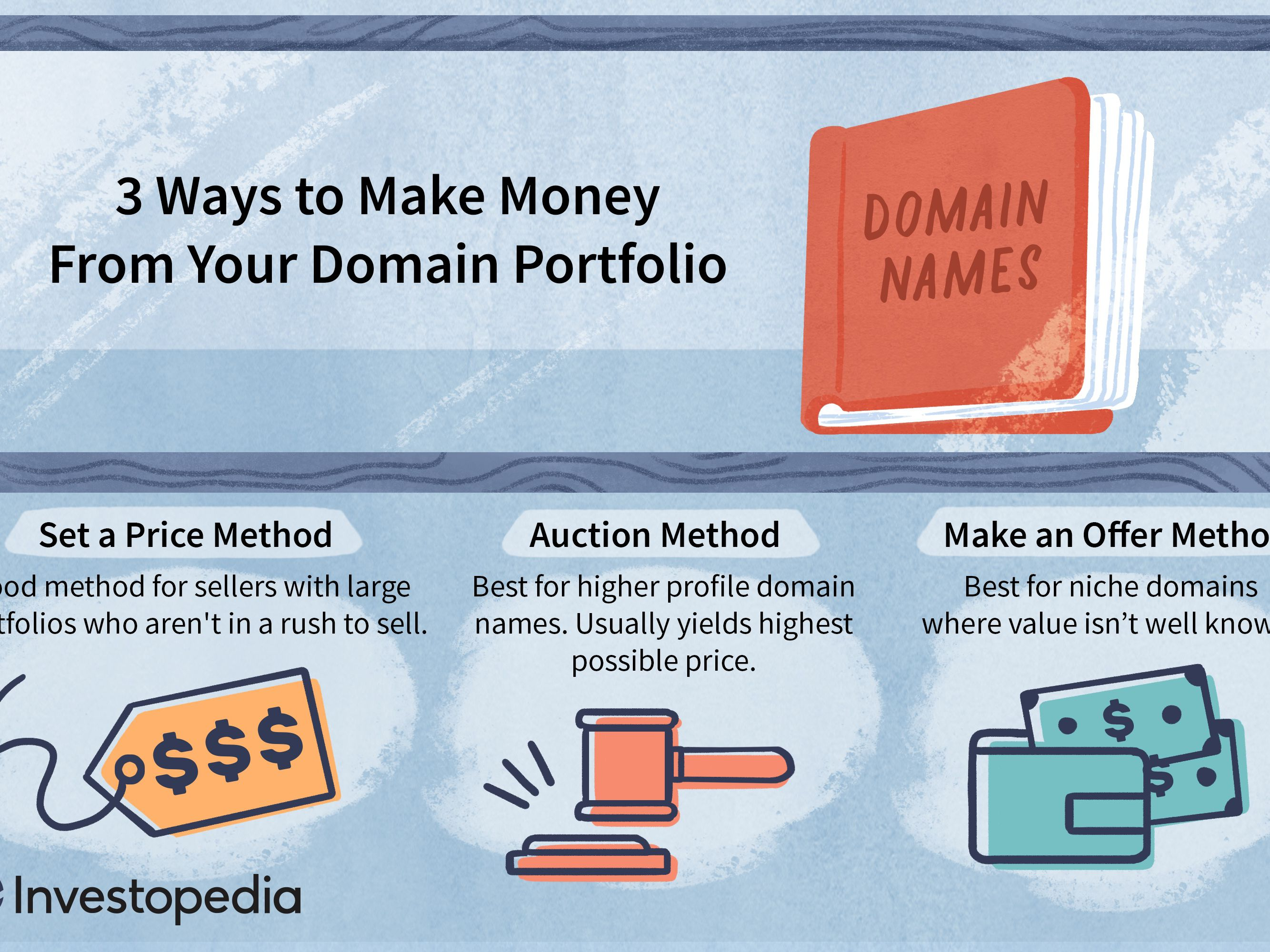 How To Make Money With Domain Names
