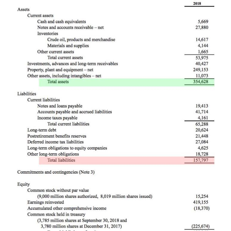 Financial Statements Definition