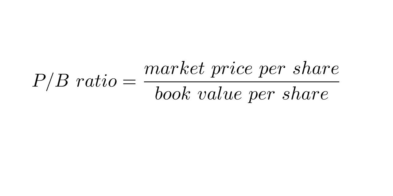 price value relationship