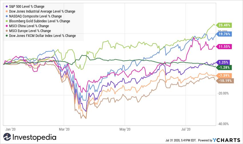 Financial spread betting investopedia videos betting predictions nfl week 1