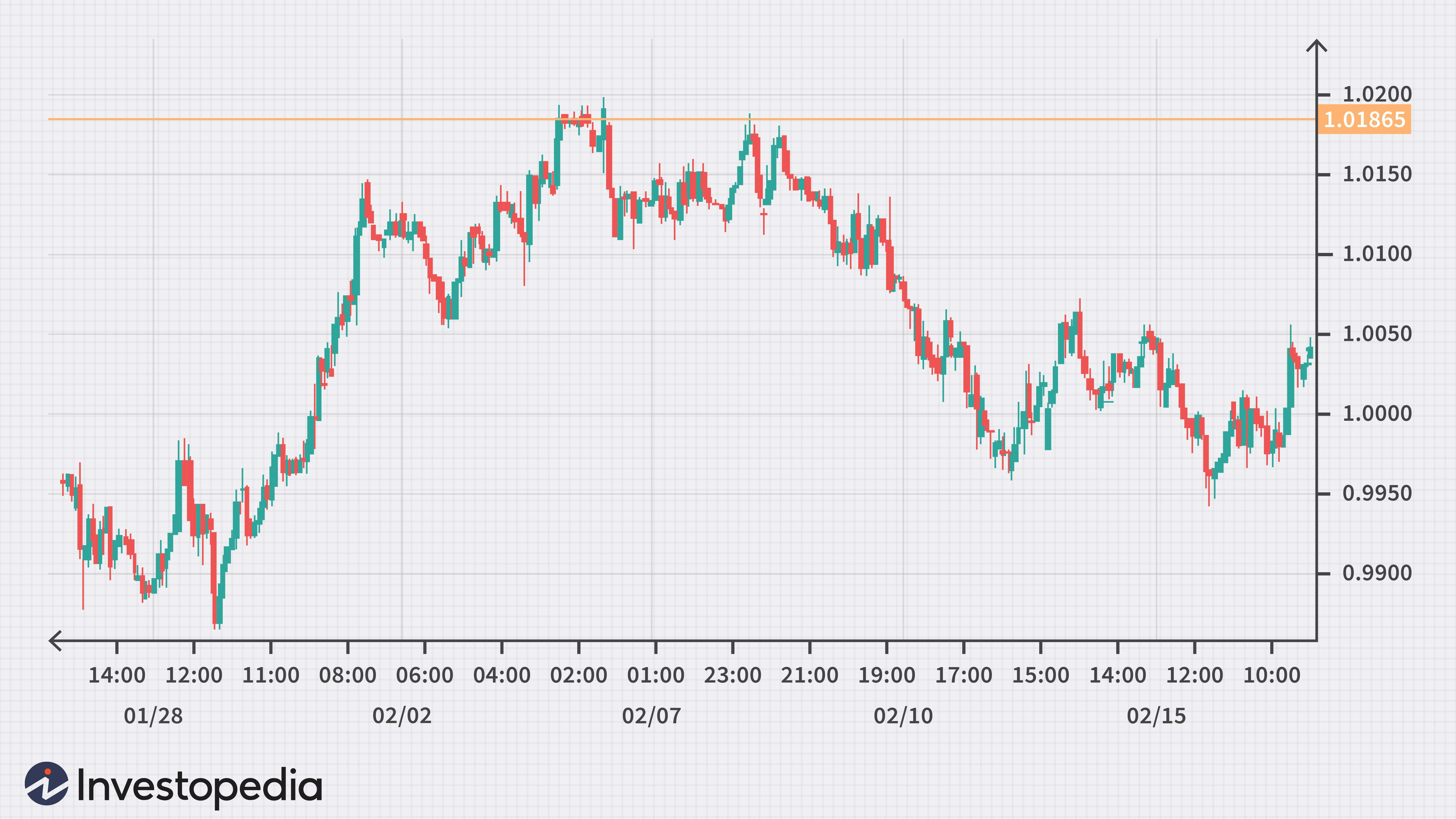 forex spread betting brokers 12