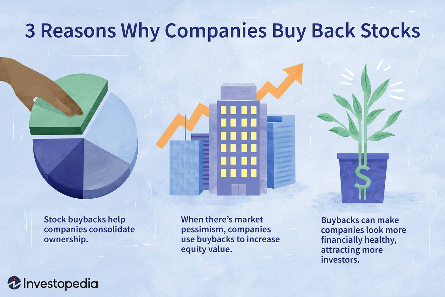 Why Would a Company Buy Back Its Own Shares?
