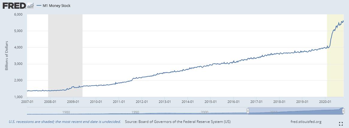 criza bitcoin
