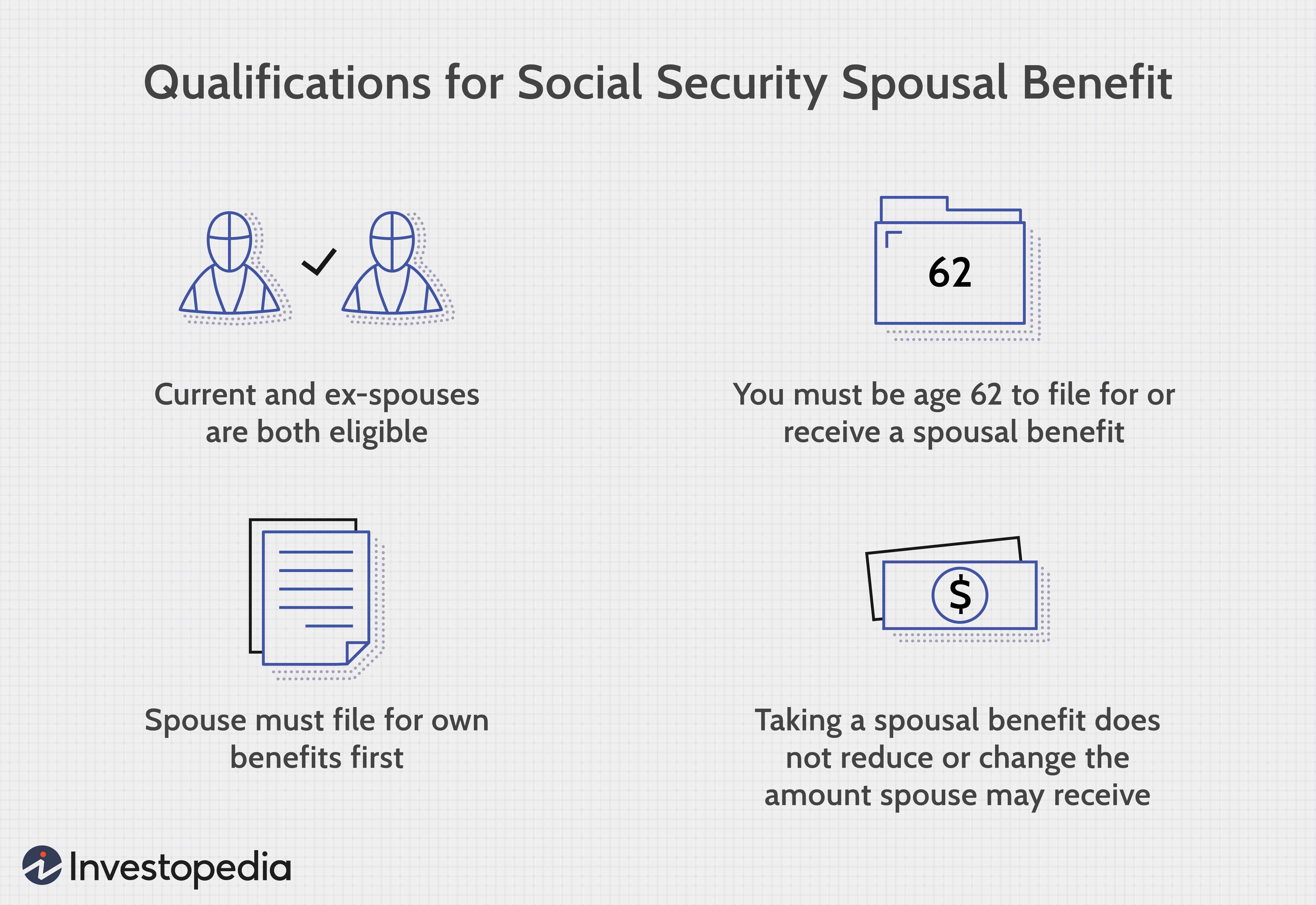 dotdash Final How Are Spousal Benefits Calculated for Social Security May 2020 01 29ec05cc8e7241ec95054d75a3d998aa - Social Security Restricted Application Changes