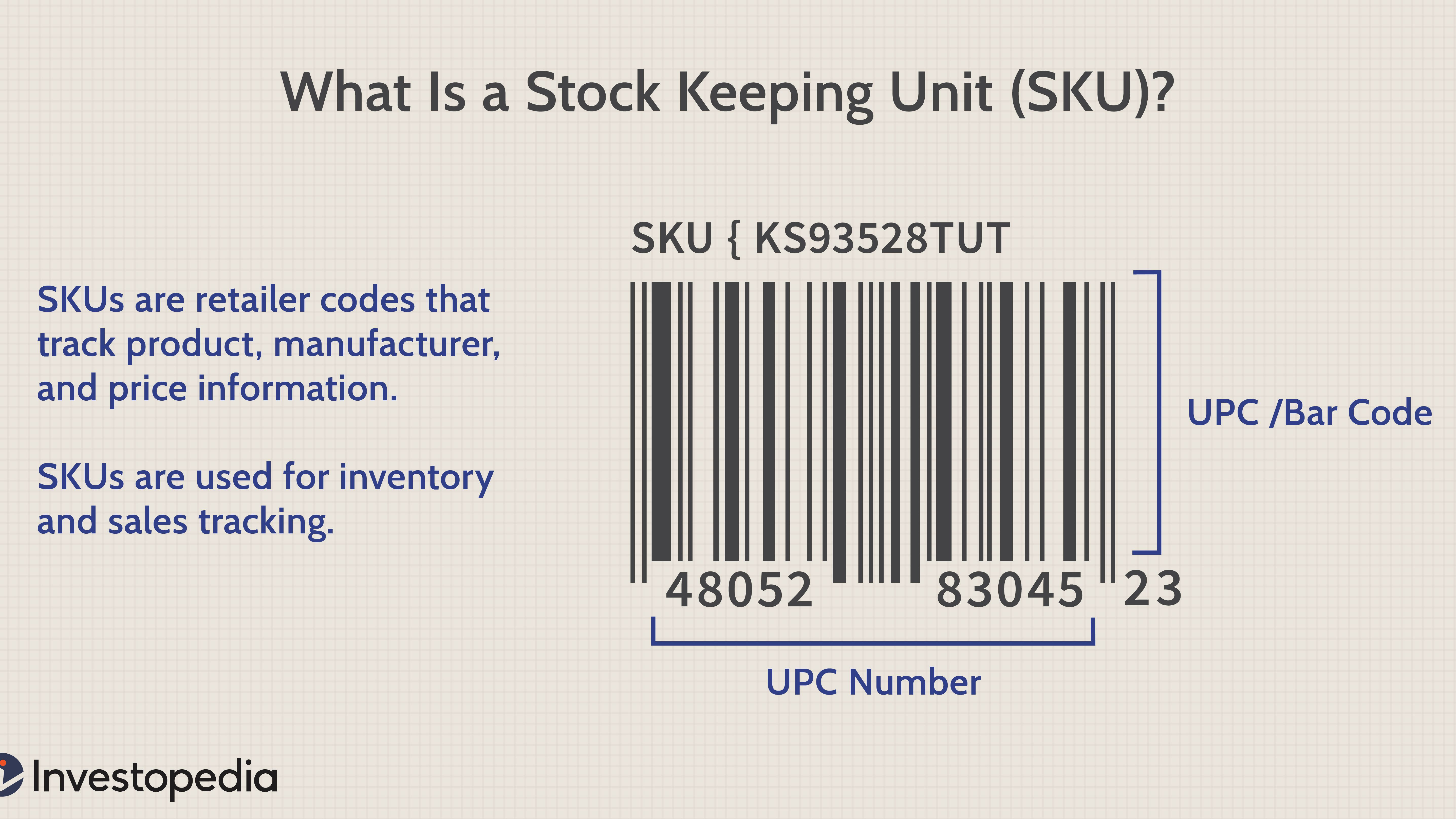 Stock Keeping Unit Sku Definition