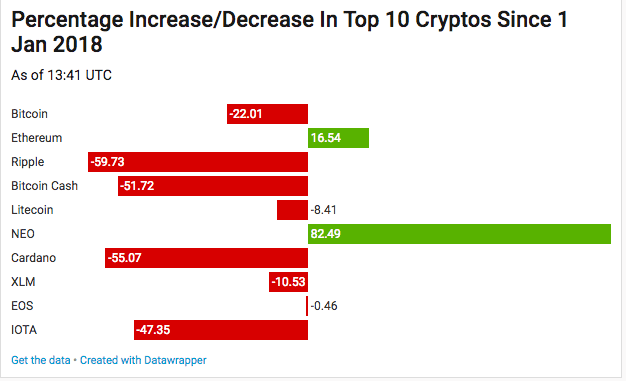 cryptocurrencies bitcoin price