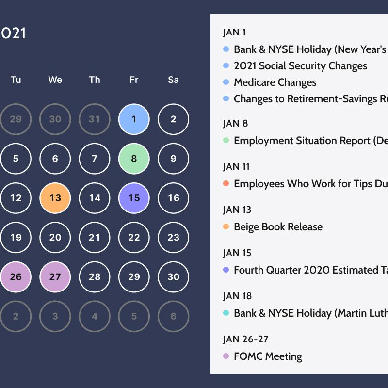 Ssi Calendar 2022.2021 Personal Finance Calendar