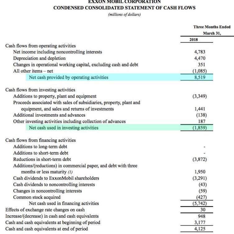 investment cash flow worksheet