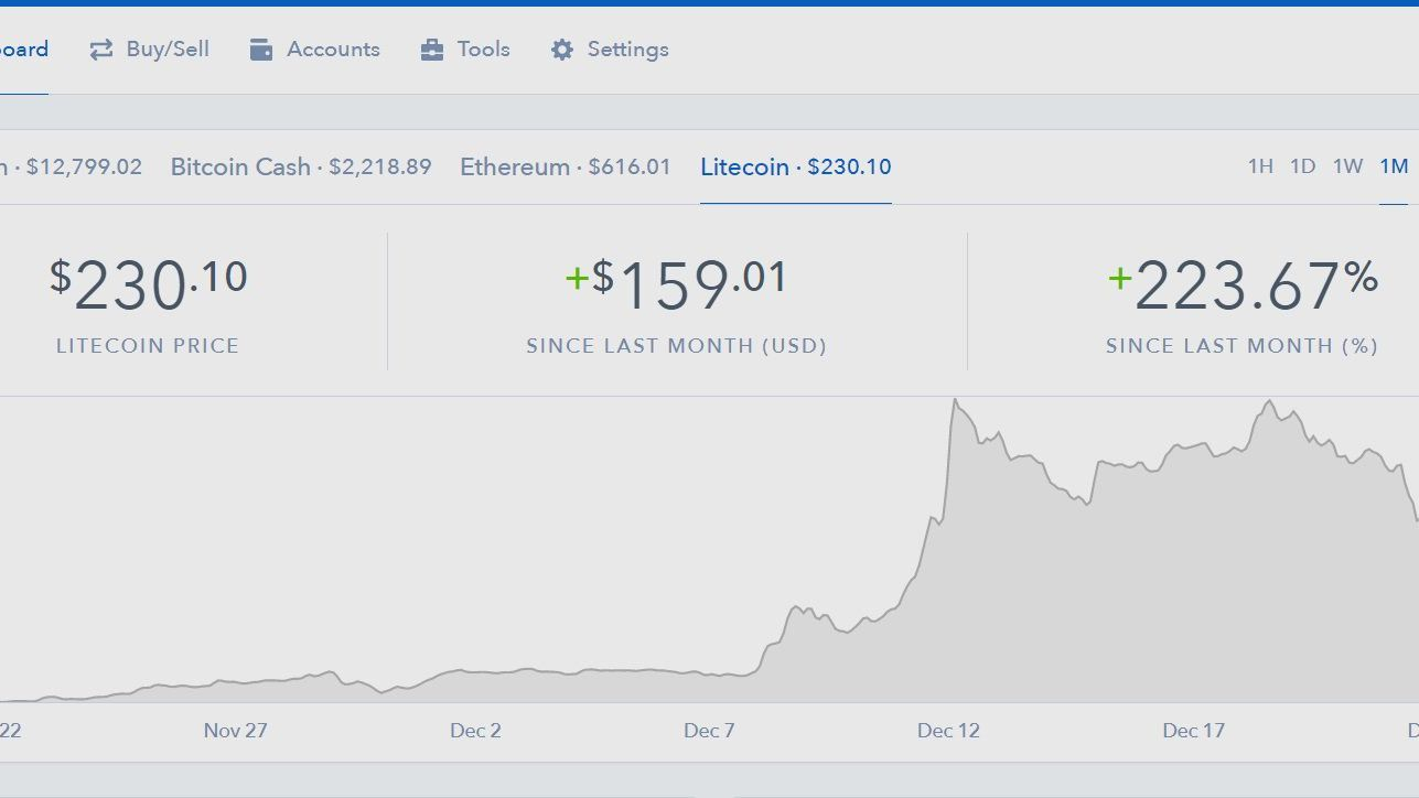 coinbase buy price difference