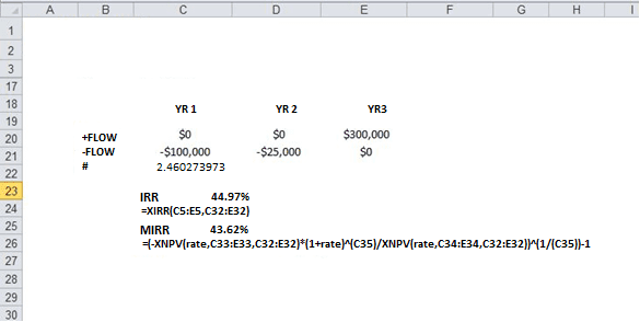 Time Weighted Rate Of Return Twr Definition >> Calculating Irr With Excel