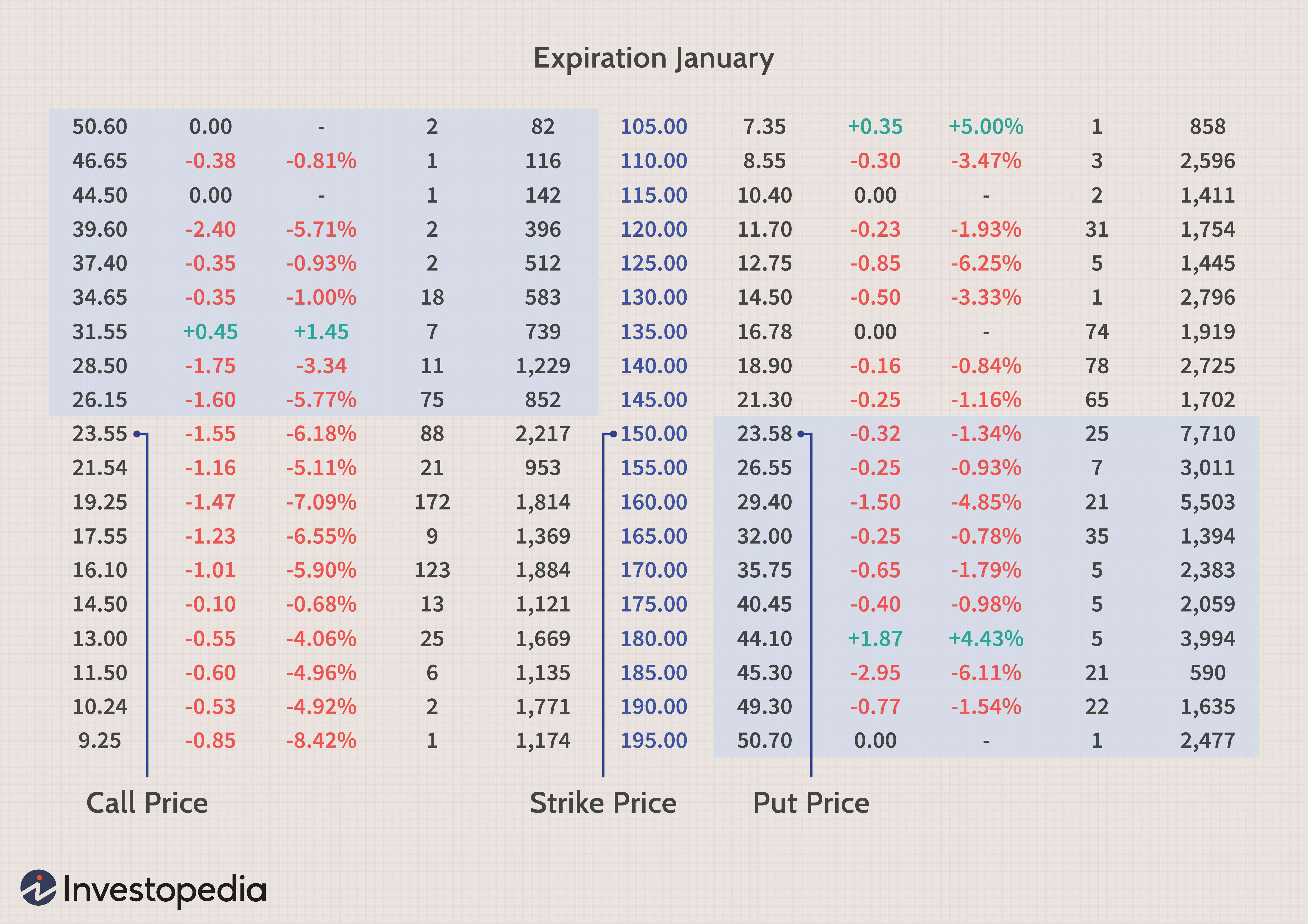 How to bet on stock options betting prediction for today