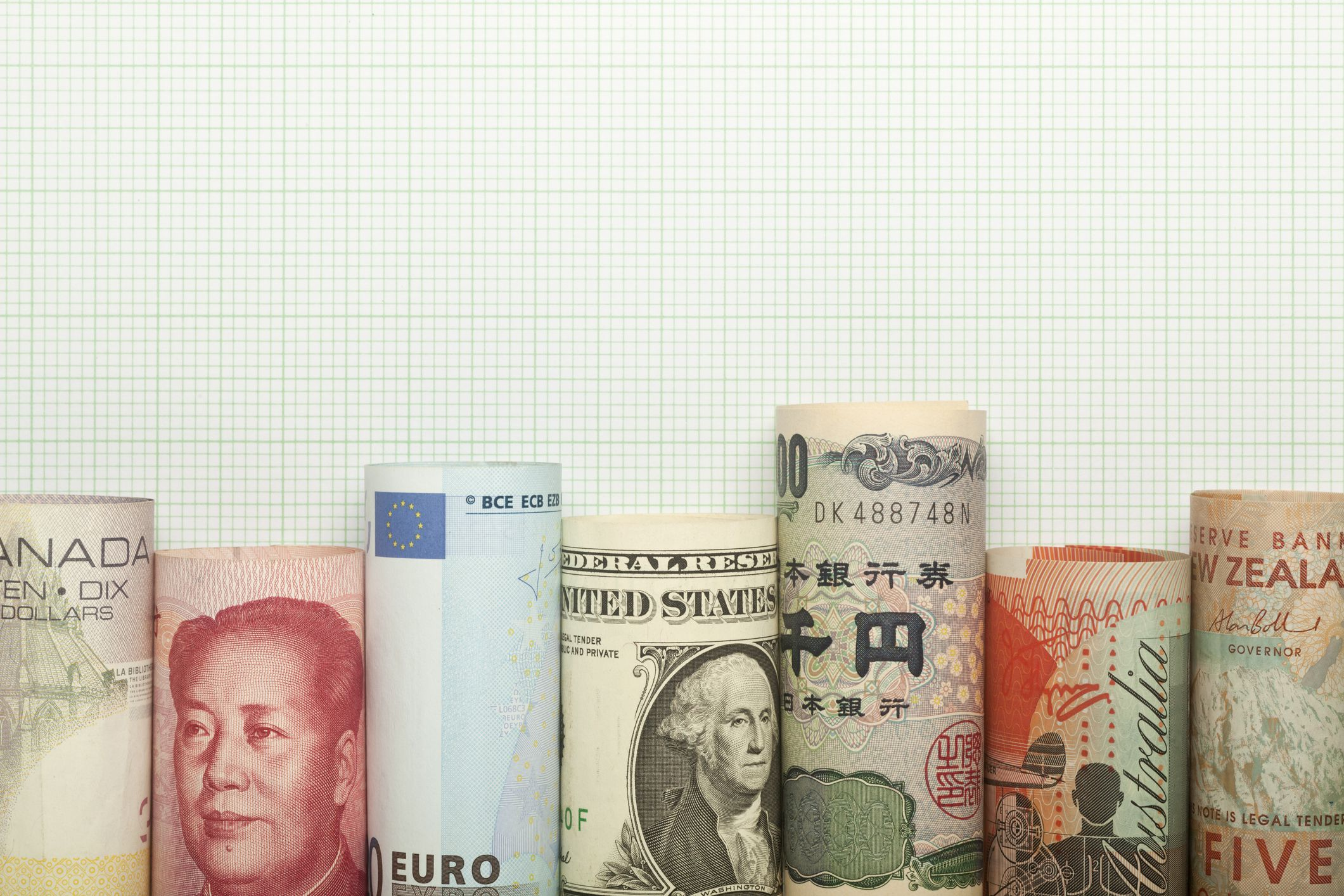 The Impact of Currency Exchange Rates by BOP