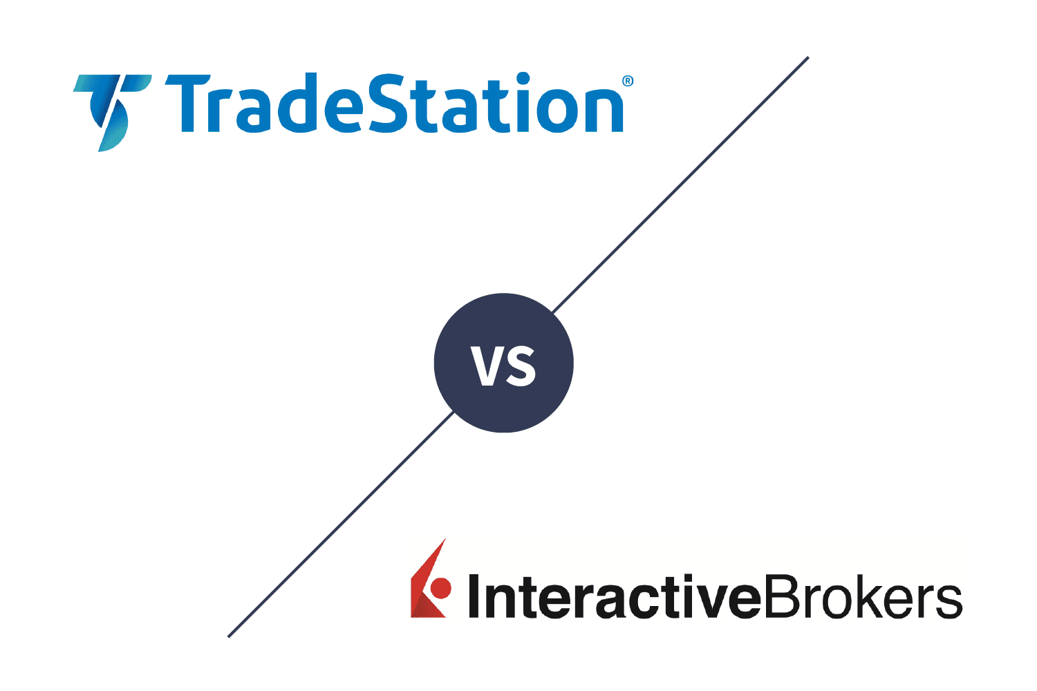 Tradestation vs  Interactive Brokers 2019