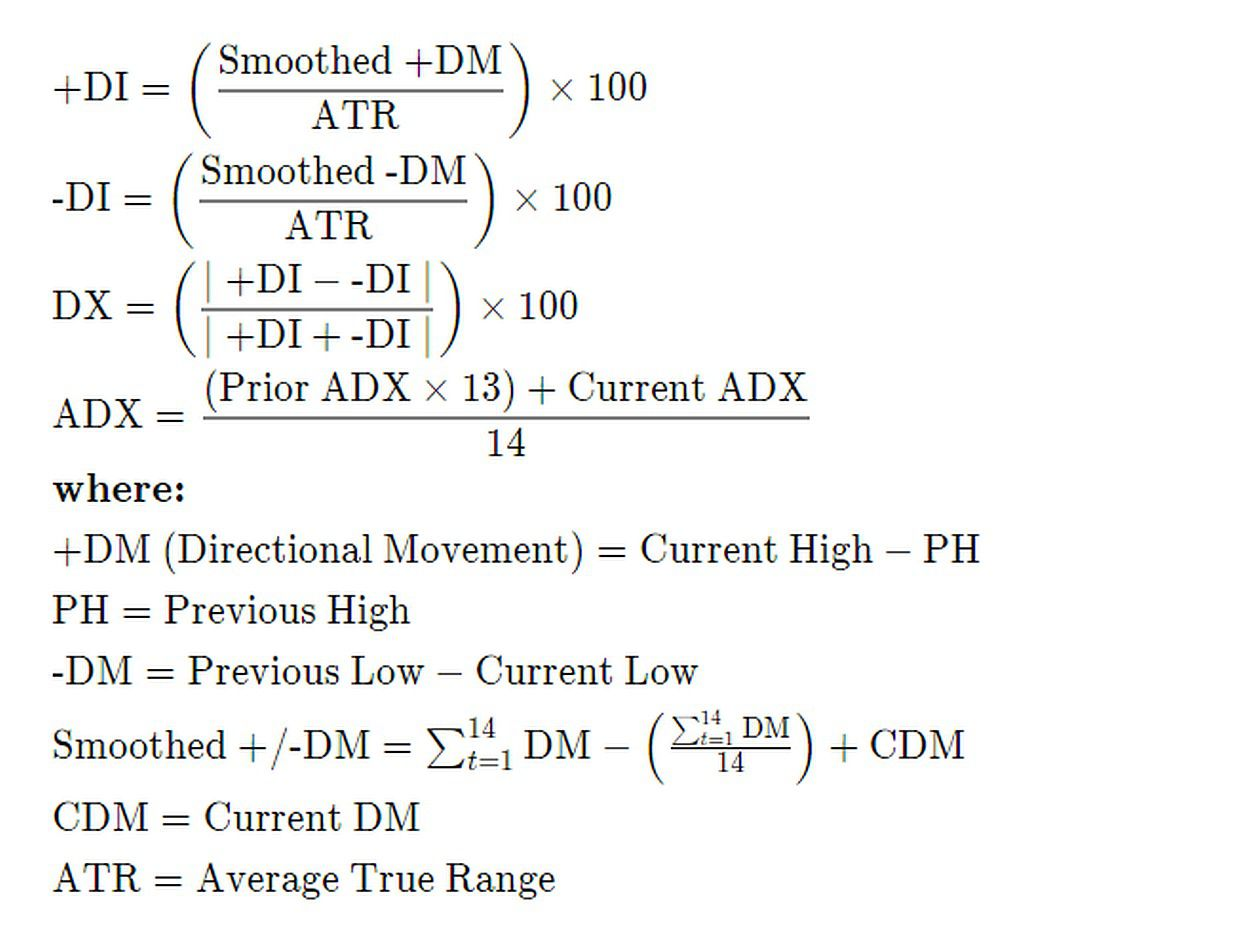 ADX calculations for +DI, -DI, DX, and ADX