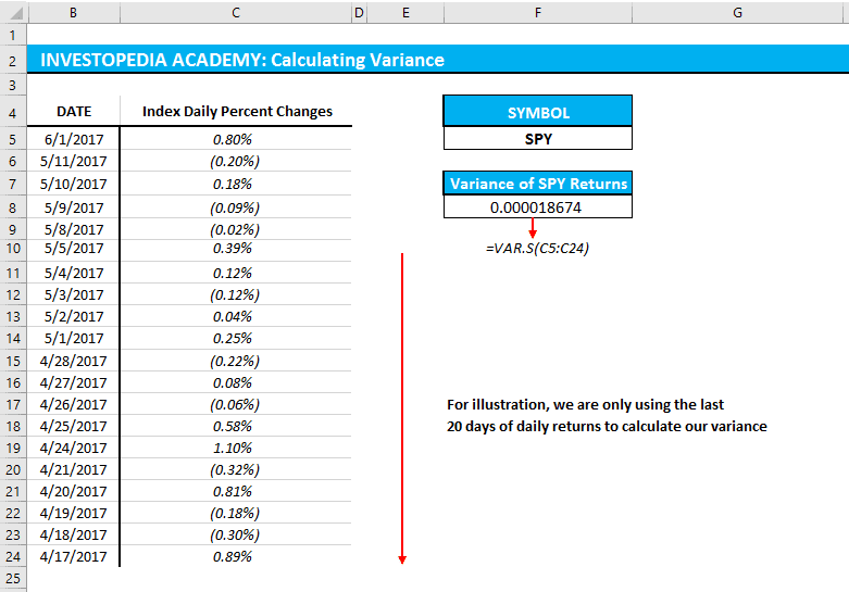 How do you calculate variance in Excel?