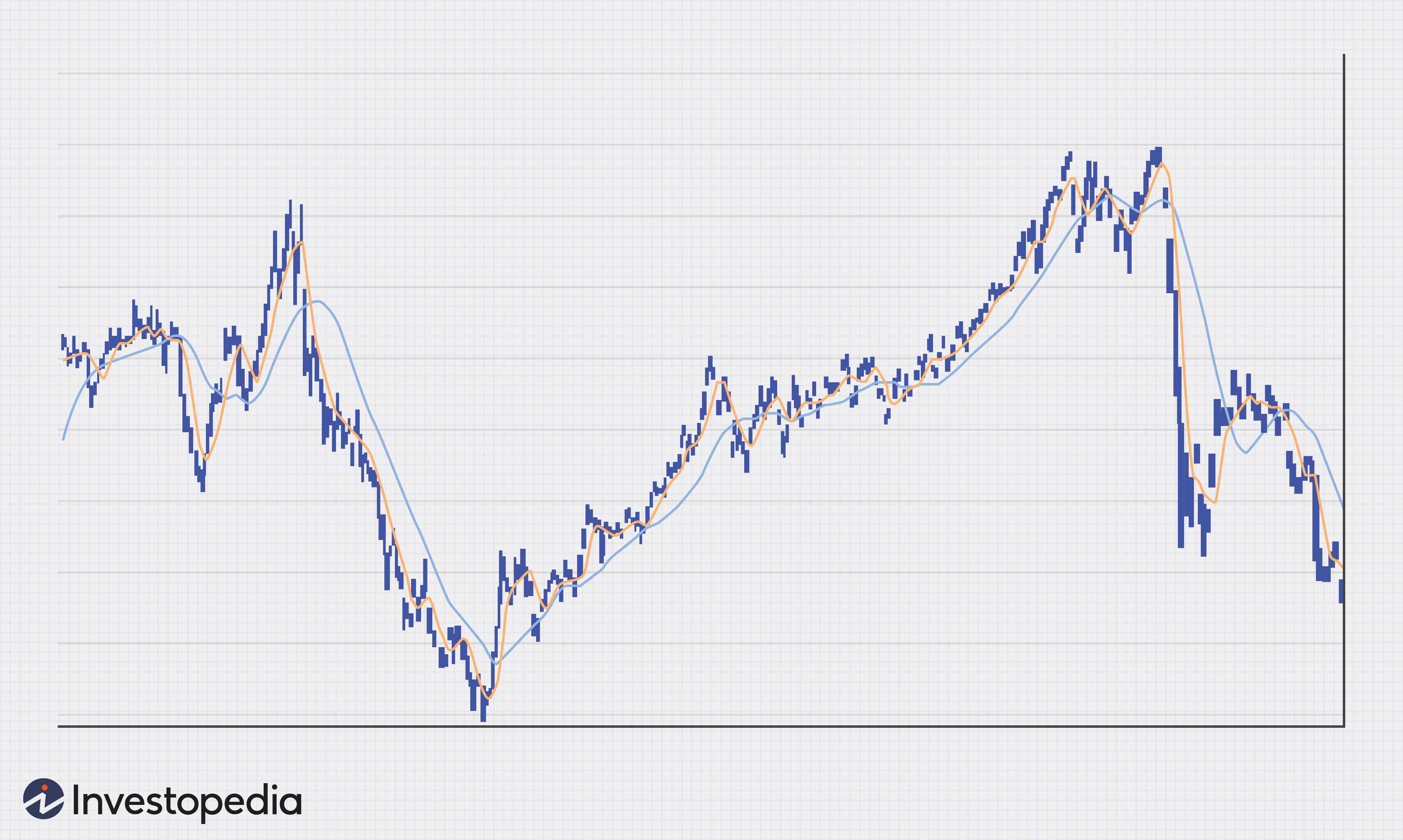 gerbiamasis analisis forex trading)