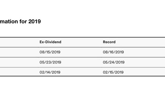 The Difference Between Record Date And Payable Date