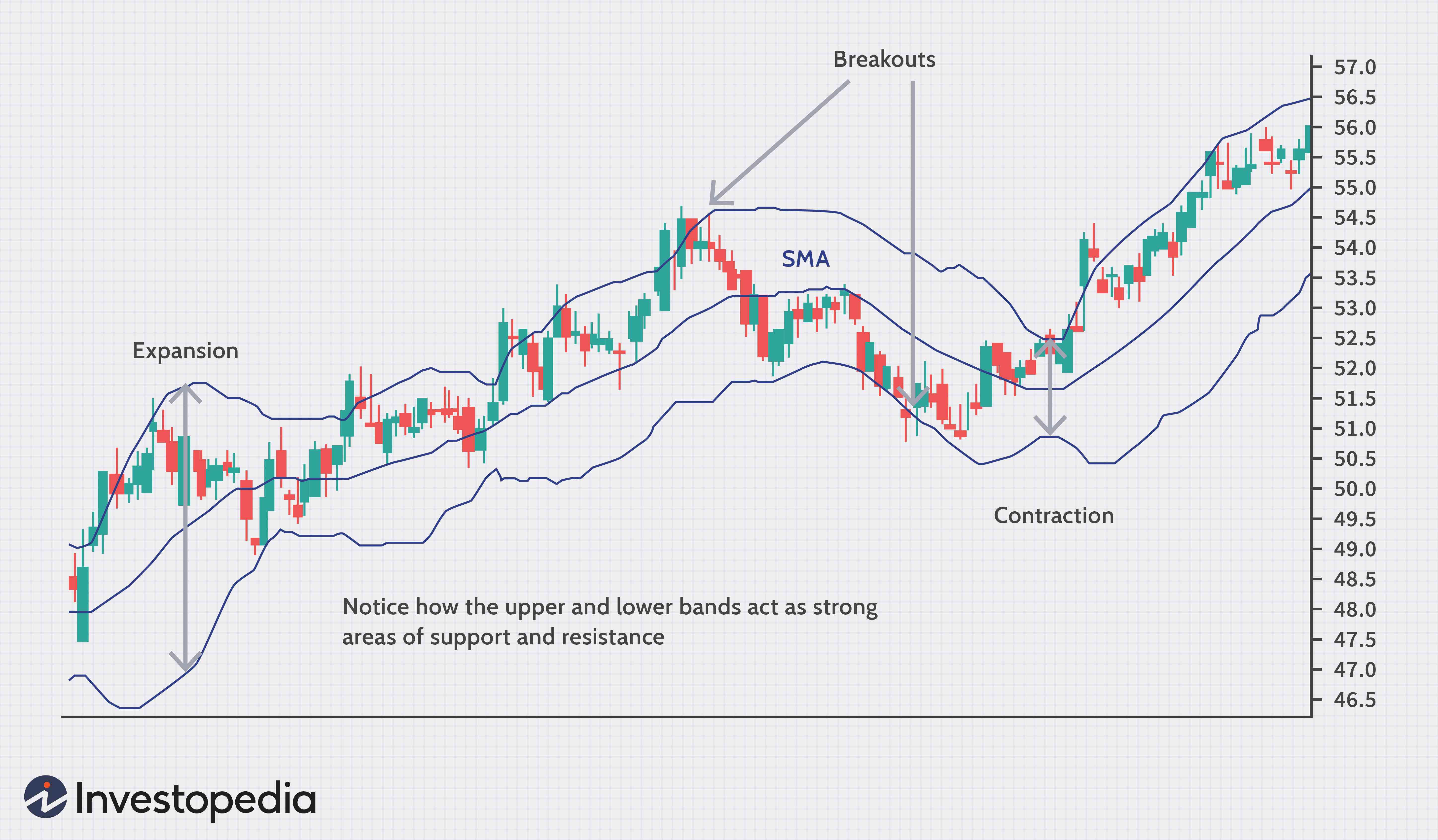 Best technical analysis for binary options gbs sports betting
